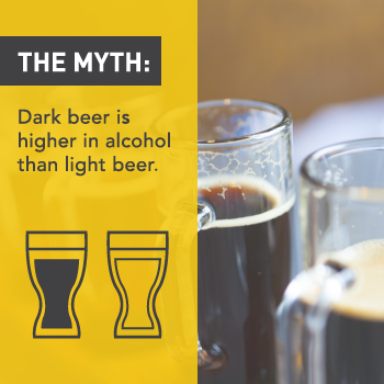 Myths About Alcohol: Dark Beer Is Higher in Alcohol