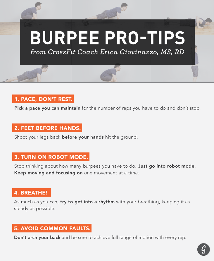 Burpees How To Do The Perfect Burpee Greatist