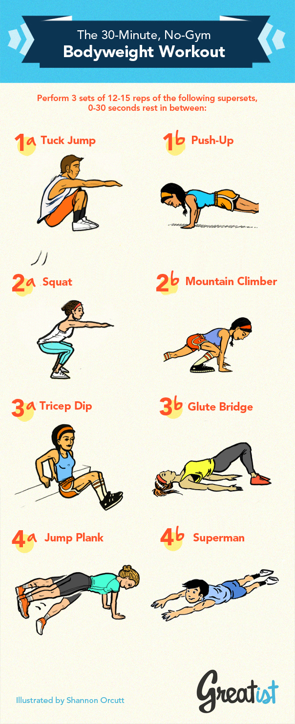 Minute no gym bodyweight workout greatist