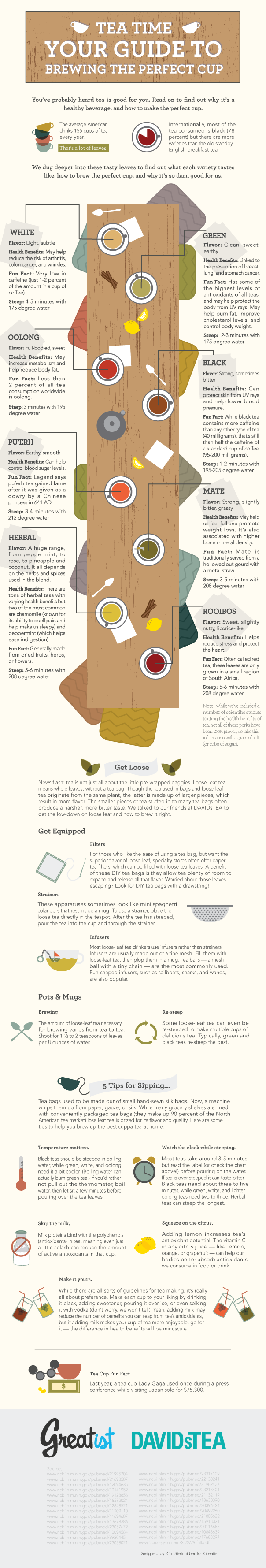 Your Guide to Brewing the Perfect Cup of Tea