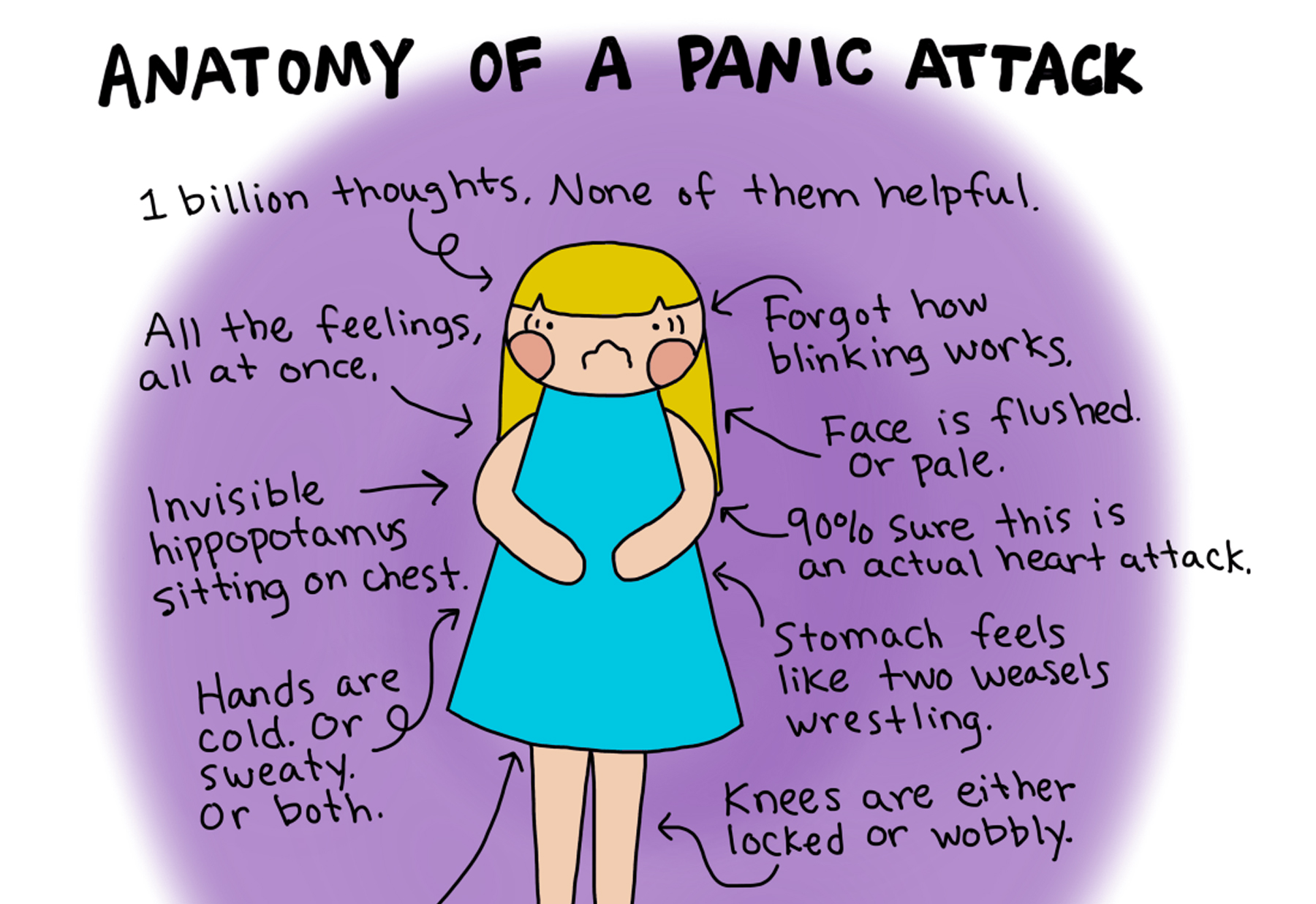 Image result for anxiety purple