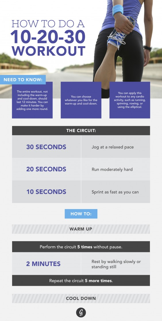 The Interval Workout That You'll Actually Love