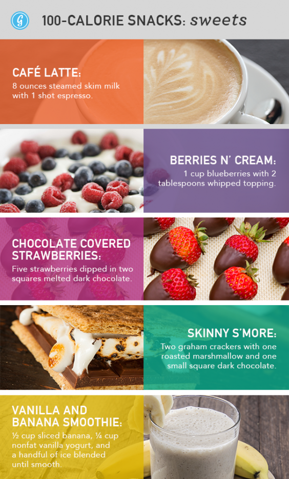 Sweet Snacks Under 100 Calories
