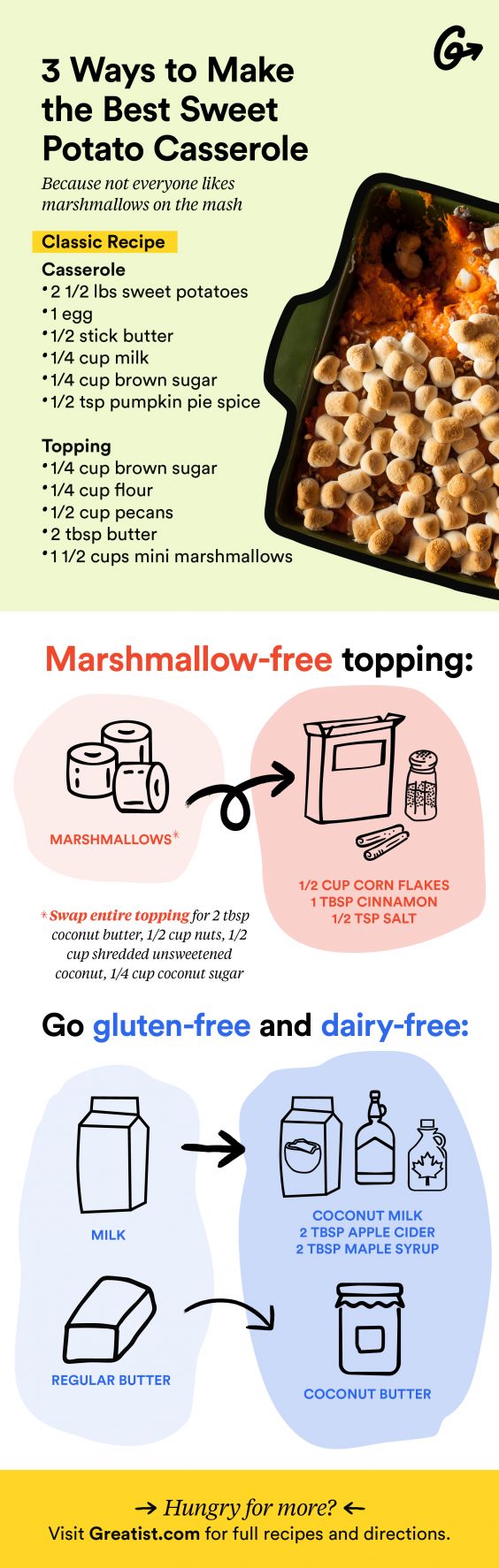 Sweet Potato Casserole Recipe Done 3 Ways | Greatist