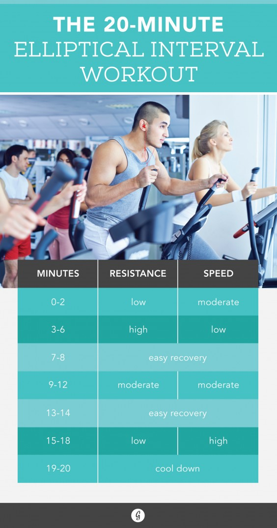 elliptical machines workout routine