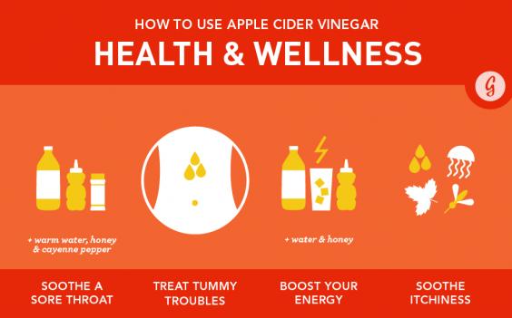 Apple Cider Vinegar Health and Wellness
