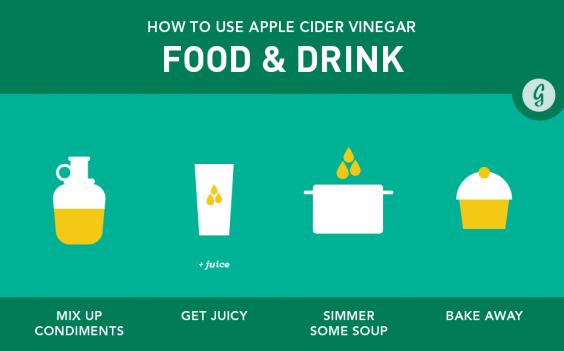 Apple Cider Vinegar Food and Drink