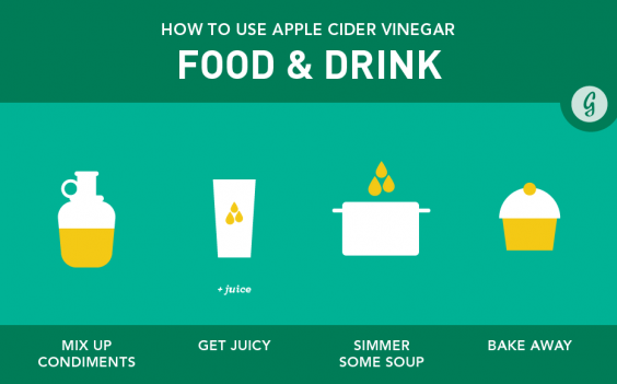 Apple Cider Vinegar Food and Drink