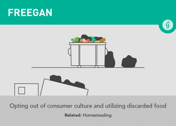 Freegan: Hip Agricultural Trends