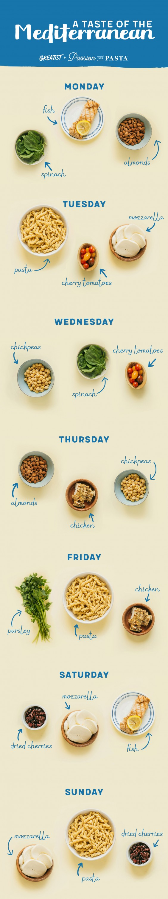 7 Mediterranean Diet Formulas for a Week's Worth of Easy Dinners - image 202301