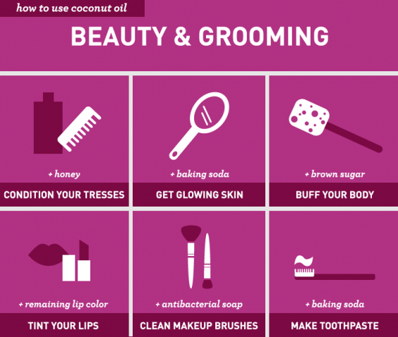 Beauty Grooming Style: 76 Genius Coconut Oil Uses For Everyday Life