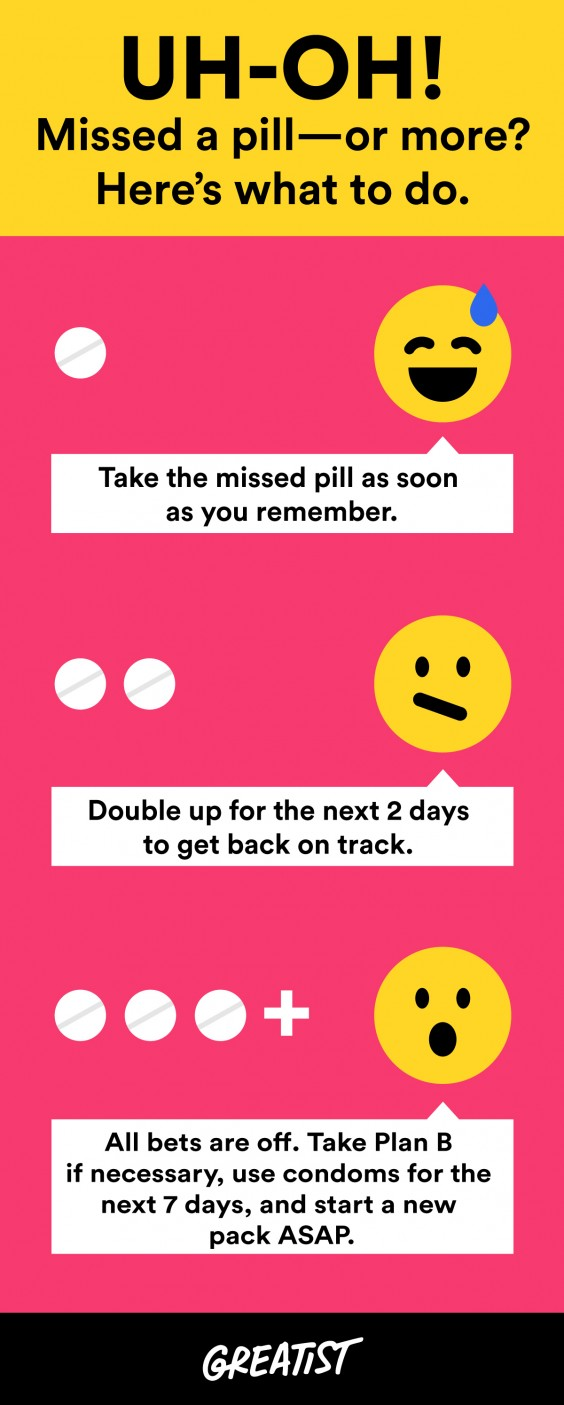 Stop Taking Birth Control Pills Pin It If You Miss One Pill