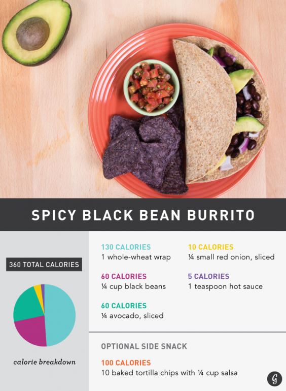 35 Quick and Healthy Low-Calorie Lunches: Spicy Black Bean Burrito
