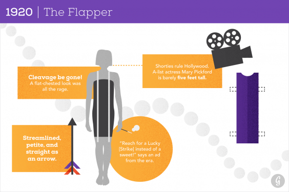 1920: The Flapper