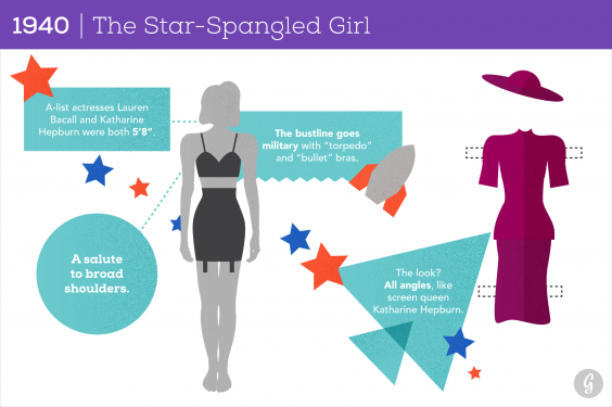 1940: The Star-Spangled Girl