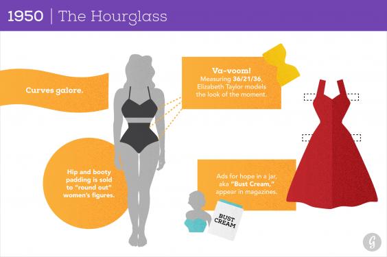 1950: The Hourglass