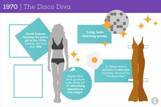 1970: The Disco Diva