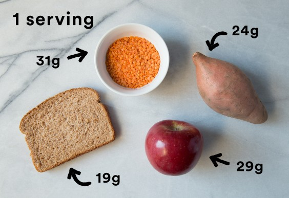 Serving Sizes of Healthy Carbohydrates