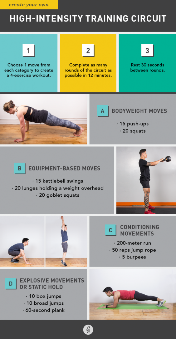 High Intensity Workout Plan How To Create Your Own Hiit Circuit Greatist