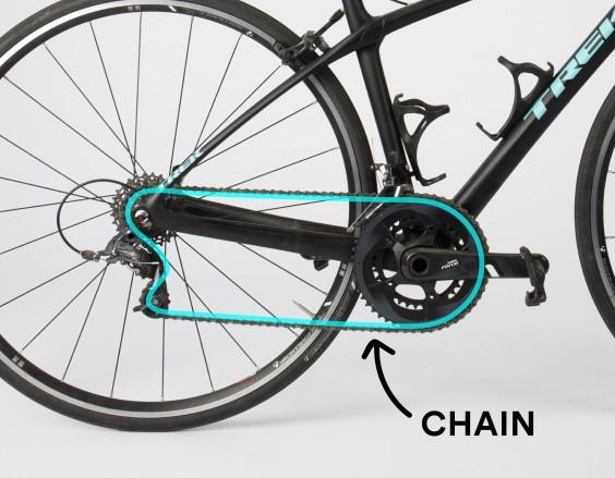 Cycling Lingo: Chain
