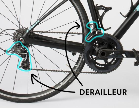Cycling Lingo: Derailleur