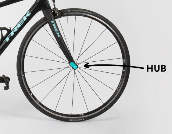 Cycling Lingo: Hub