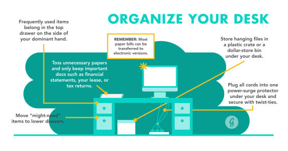 The Ultimate Guide to Being the Most Organized Person in the World: Organize Your Desk
