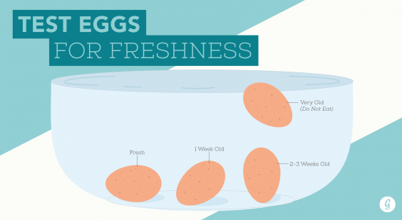 Boiled Eggs How to Make the Perfect Boiled Egg Every Time  Greatist