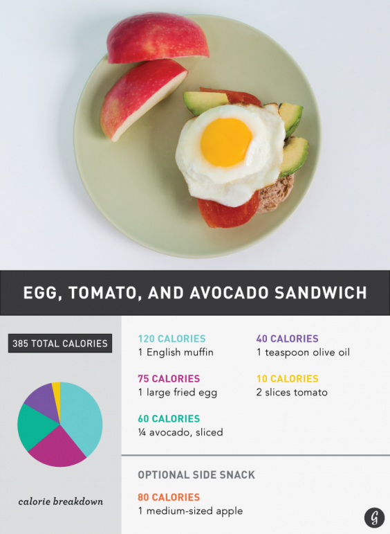 35 Quick and Healthy Low-Calorie Lunches: Egg, Tomato, and Avocado Sandwich