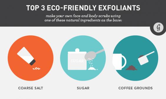 DIY Eco-Friendly Exfoliants