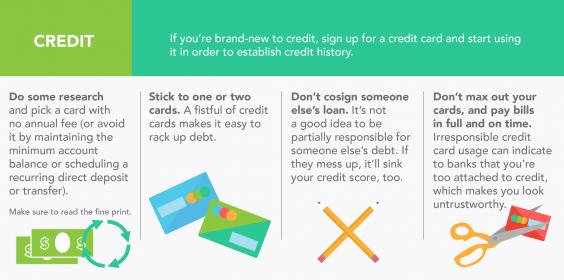 Credit Tips