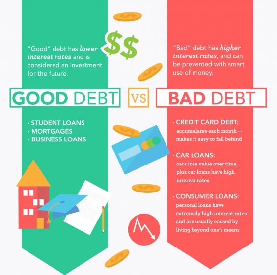 Good Bad Debt