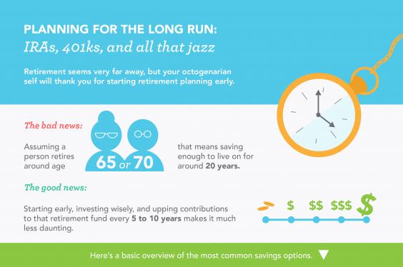 Retirement Finances