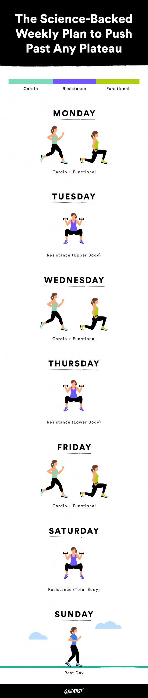 Weekly Workout Plan