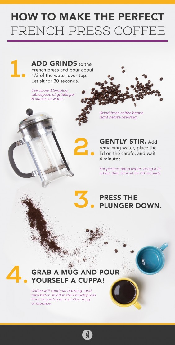 Coffee Maker How To Make : How to Make the Perfect French Press Coffee Greatist