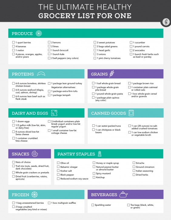 Healthy Grocery List | Diagrams For Easier Healthy Eating