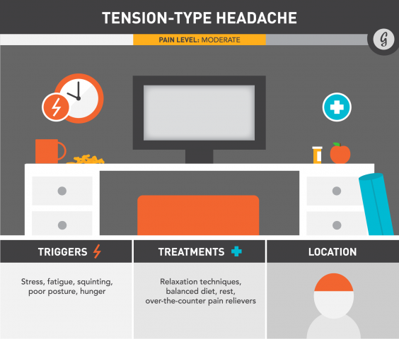 It's All in Your Head: Causes and Treatment for Headaches