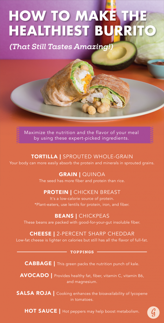 Healthy Burrito Ingredients