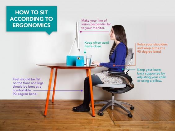 How To Sit According To Ergonomics