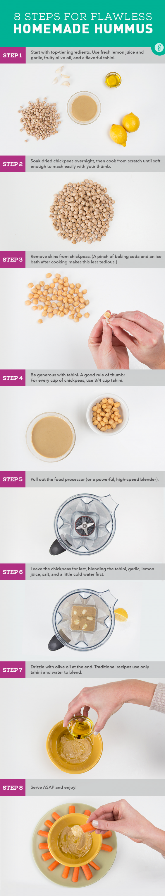 How to Make the Best Hummus You've Ever Tasted
