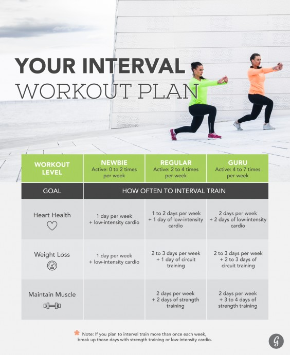 Lower Body Interval Workout