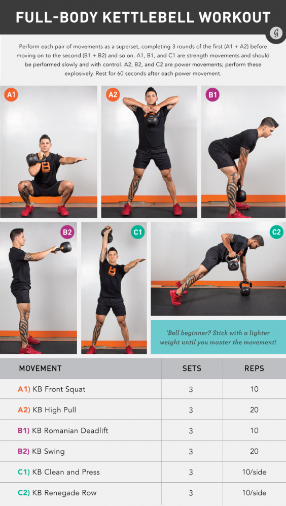 Full Body Kettlebell Workout For 039 Bell Beginners