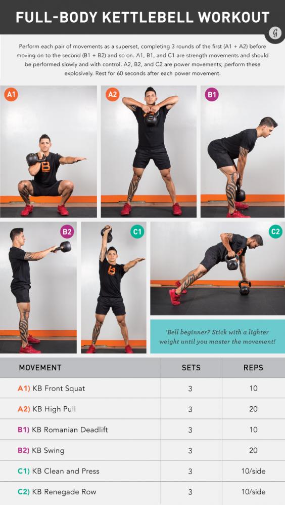 Body Boss Ultimate Body - 12 week Fitness Guide