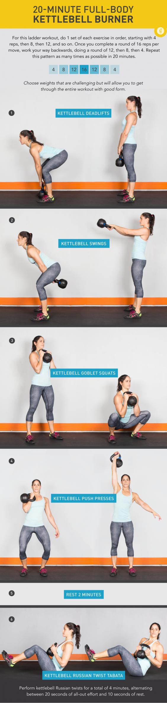 20 Minute Full-Body Kettlebell Burner