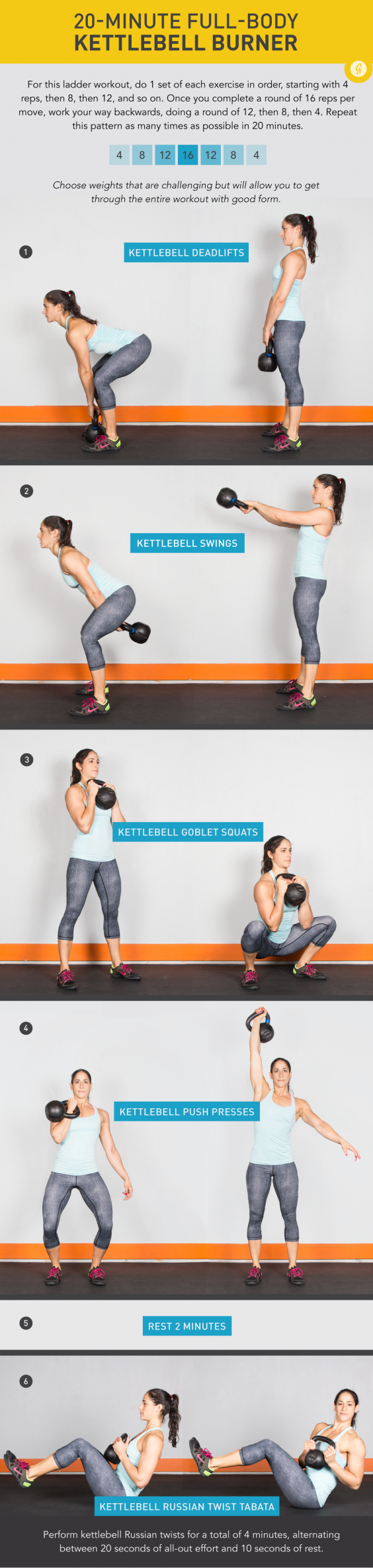 20 Minute Full Body Kettlebell Burner
