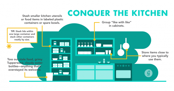 The Ultimate Guide to Being the Most Organized Person in the World: Conquer the Kitchen