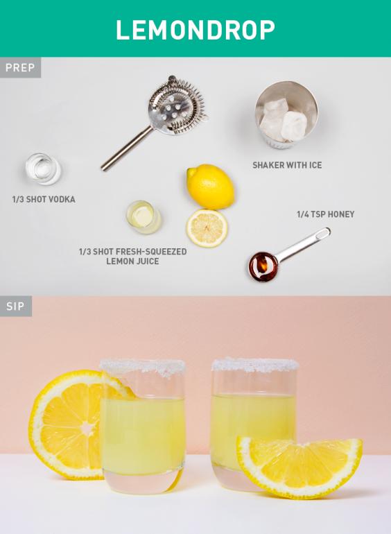 Healthier Lemondrop