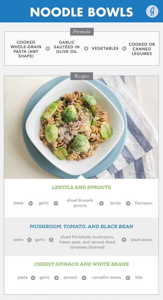 Meal Templates Noodle Bowls