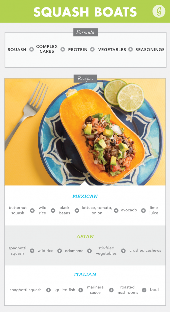 Meal Templates Squash Boats