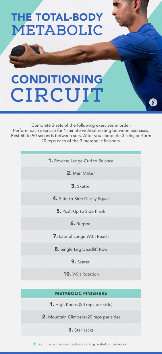 MetCon3 Interval Training Workout